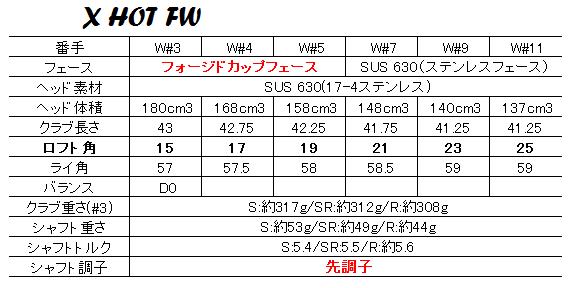 X HOT FW スペック表